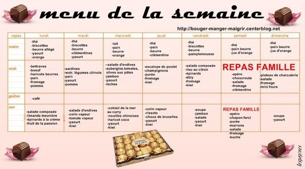 programme alimentaire maigrir