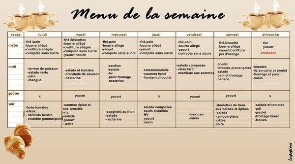 Menu du 22 au 28 ao t centerblog for Menu dietetique
